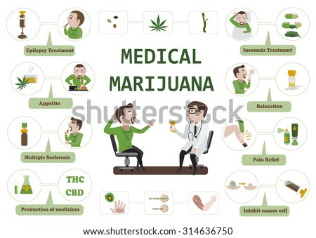 Benefits of marijuana Infographic.vector illustration - stock vector
