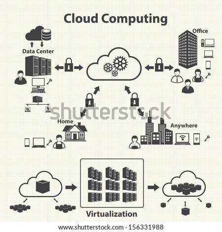 Big data icons set, Cloud computing. - stock vector