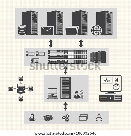 Big data icons set. Virtualization computing. - stock vector