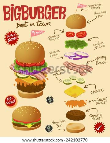 Big Hamburger billboard with ingredient diagram and detail - stock vector