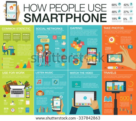 Big set Infographic with charts, icons, map, diagrams, other elements. How people use smartphone: social networks, camera, looking news, email, video, picture. Vector illustration, flat modern style
