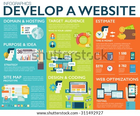 Big set of Infographics, vector modern flat design elements of digital project, responsive website development, web programming process, API interface coding, mobile app UI making, seo, html.