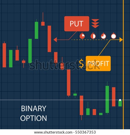 How to get started with binary options opciones binarias que si pagan
