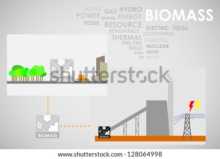 biomass energy - stock vector