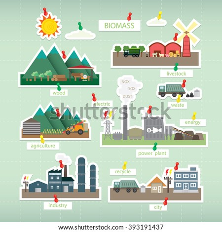 biomass power plant thesis Master's thesis  small-scale biomass-to-energy solutions for northern periphery areas  biomass can produce both heat and power at the same time.