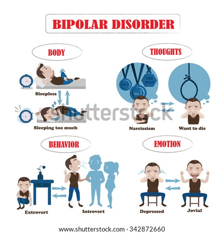 Bipolar Symptoms Sick man Info Graphic.vector illustration - stock vector