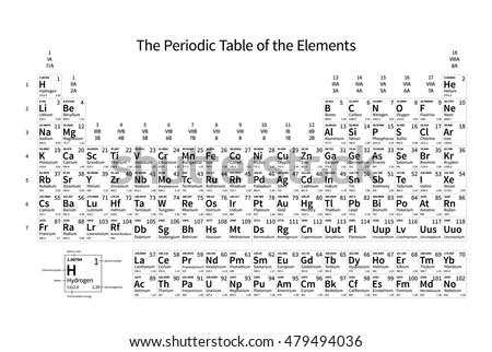 Black white monochrome periodic table elements stock vector royalty black and white monochrome periodic table of the elements with atomic mass electronegativity and 1st urtaz Gallery
