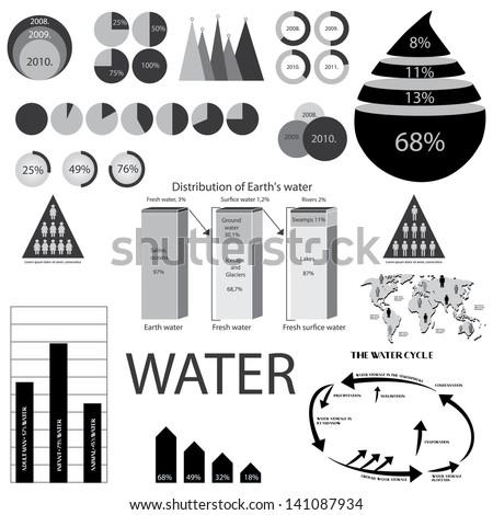 Black water info graphic - stock vector