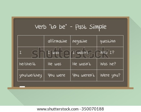 "Blackboard. English grammar - verb ""to be"" in Present Simple Tense. Flat style - stock vector"