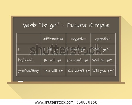 "Blackboard. English grammar - verb ""to go"" in Future Simple Tense. Flat style - stock vector"