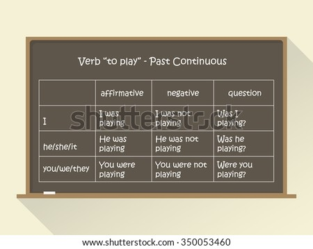 "Blackboard. English grammar - verb ""to play"" in Past Continuous Tense. Flat style - stock vector"