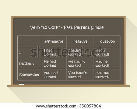 "Blackboard. English grammar - verb ""to work"" in Past Perfect Simple Tense. Flat style - stock vector"