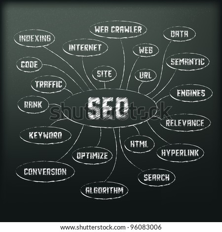 Blackboard with diagram consisting of the seo keywords. Vector illustration.
