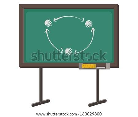 blackboard with simple scheme written with chalk  - stock vector