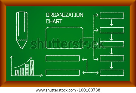 Blank Organization Chart Blackboard Stock Vector 100100738