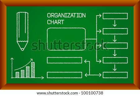 Blank Organization Chart and Blackboard - stock vector