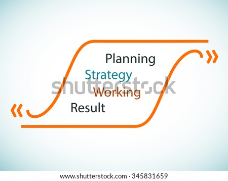 Blank Quotes Form Scroll Planning Strategy Stock Vector 345831659 ...