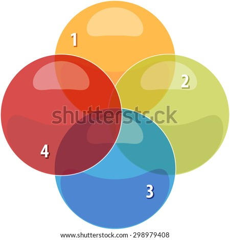 blank venn business strategy concept infographic diagram illustration four 4 - stock vector