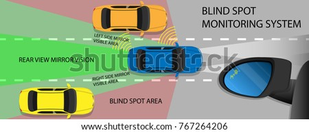 blind spot monitoring area zone system stock vector 767264206 shutterstock. Black Bedroom Furniture Sets. Home Design Ideas
