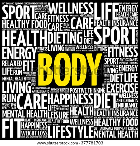 BODY word cloud background, health concept