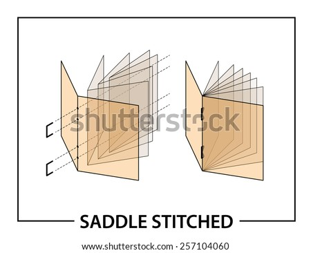 Book binding technique: saddle stitched. - stock vector