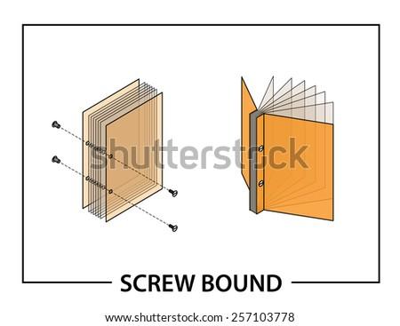 Book binding technique: screw bound. - stock vector