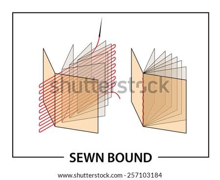 Book binding technique: sewn bound. - stock vector