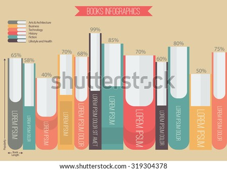 Books Infographic in Flat style - stock vector