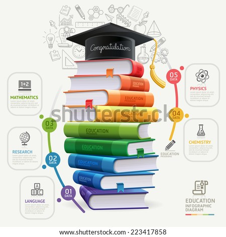 Books step education infographics. Vector illustration. can be used for workflow layout, banner, diagram, number options, step up options, web design. - stock vector