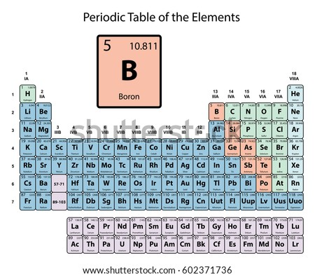 Boron Big On Periodic Table Elements Stock Vector Royalty Free