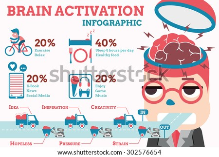 brain activation infographic - stock vector