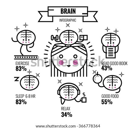 Brain Exercise. mental health tips. Brain Character design and info graphic. flat thin line design elements. vector illustration - stock vector