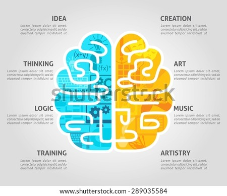 Brain function concept with left intellectual and right emotional hemispheres flat vector illustration - stock vector