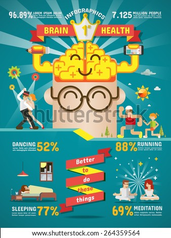 Brain health, better to do these things. - stock vector