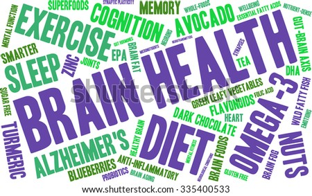 Brain Health word cloud on a white background.