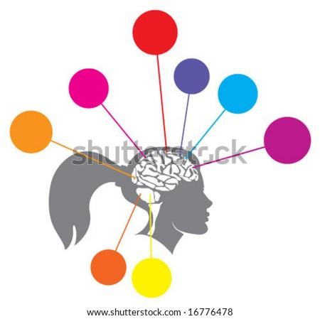 Brain Regions Sectors Woman Head Points - stock vector