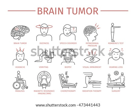 Brain tumor symptoms in adults three-time Golden