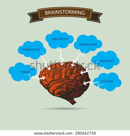 Brainstorming scheme, vector illustration - stock vector