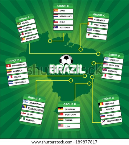 Brazil 2014 group stage cities symbolic vector chart