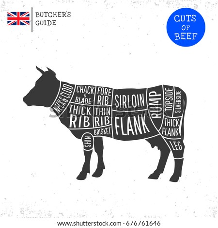 Beef Meat Cuts Diagram Uk Wiring Diagram