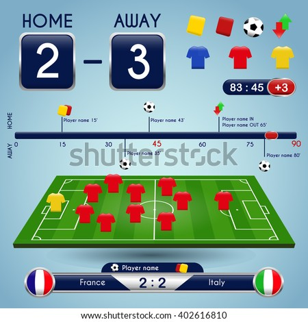 Broadcast Graphics For Sport Program Soccer Match Statistics Template Football Formation And Play Field
