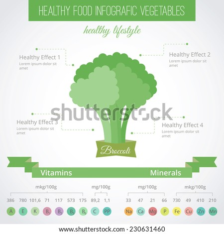 Broccoli vitamins minerals health food infographics stock vector hd broccoli vitamins and minerals health food infographics veganism vector illustration in flat style ccuart Choice Image
