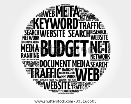 BUDGET word cloud, business concept