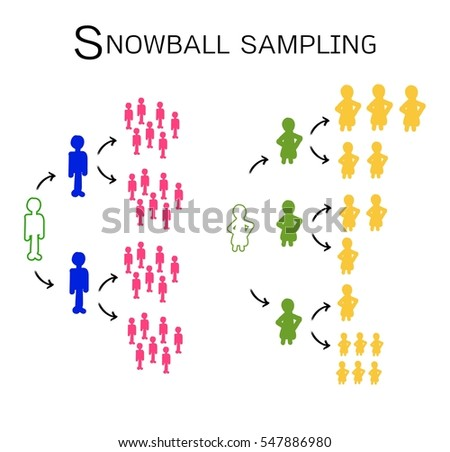 Probability Stock Images, Royalty-Free Images & Vectors | Shutterstock