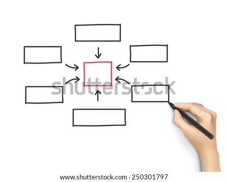 business concept written by 3d hand over white background