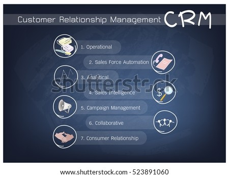 customer relationship management in fast food industry The food chain industry of us and different types of model, which are being used by the major players such data presentation, analysis and results: as subway food chain of us food chain industry in there are some financial data which are obtained from order to minimize and manage such different types issue the annual report of one major food.