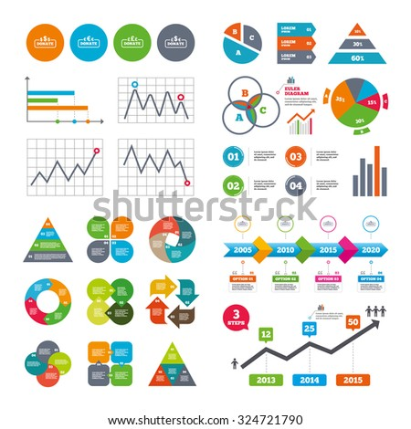 Business data pie charts graphs. Donate money icons. Dollar, euro and pounds symbols. Multicurrency signs. Market report presentation. Vector - stock vector