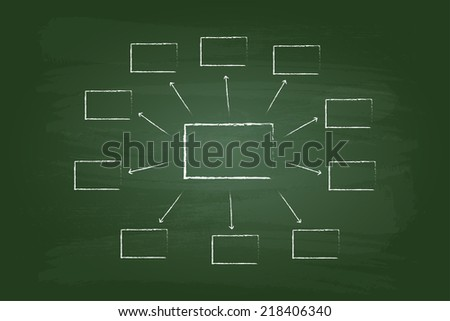Business Diagram Flow Chart Rectangles Graphic On Green Board - stock vector