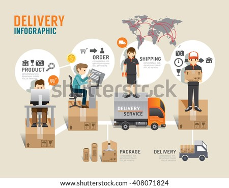 Business e-shoppinh concept infographic service step to successful,vector illustration - stock vector