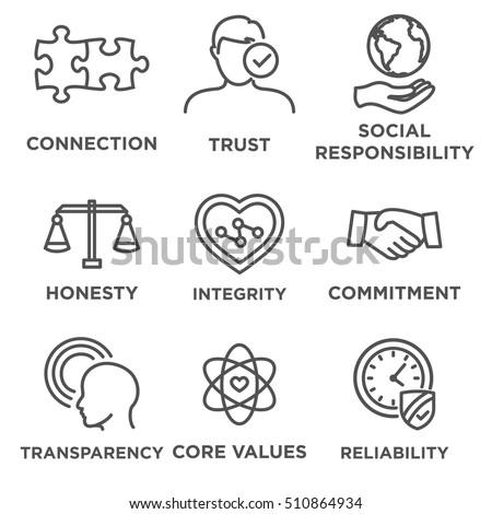 corporate values ethics essay